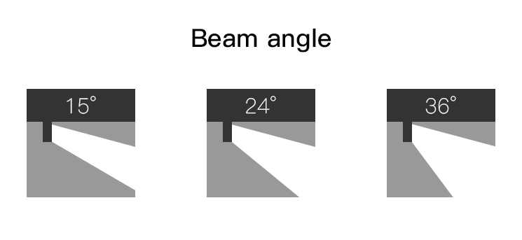 TLQ spot light beam angle.png